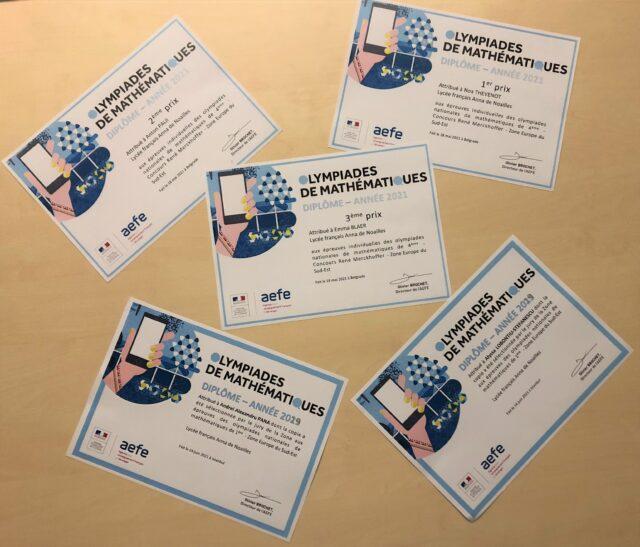 Résultats aux Olympiades de mathématiques de la Zone Europe du Sud-Est